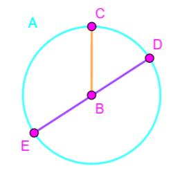 Exercice Les Cercles Decrire Un Cercle Ex 3 L Instit Com